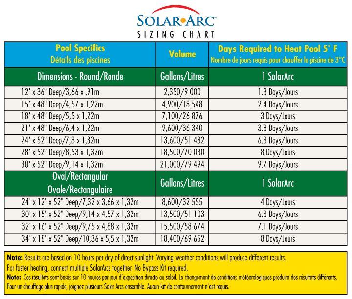 Smartpool Solar Arc Swimming Pool Heater S204